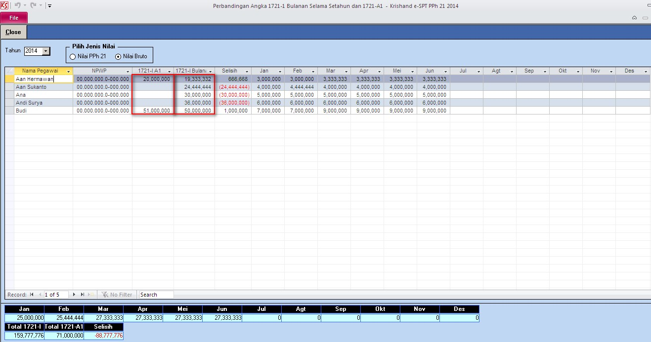 Software Payroll, Pajak, PPh 21, PPN 1111, Accounting