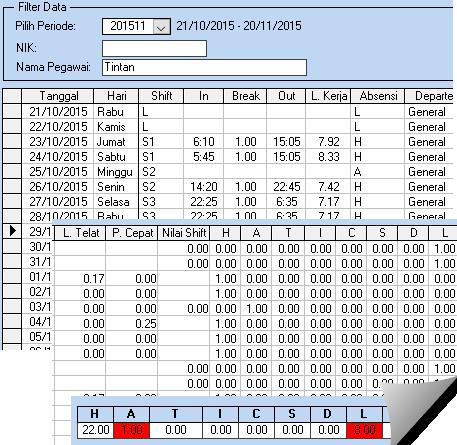 Software Absensi Karyawan | Program Absensi Sidik Jari